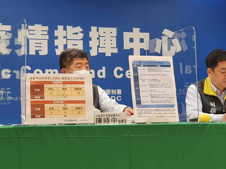 中央流行疫情指揮中心今天持續宣布新增的新冠肺炎個案。記者邱宜君/攝影