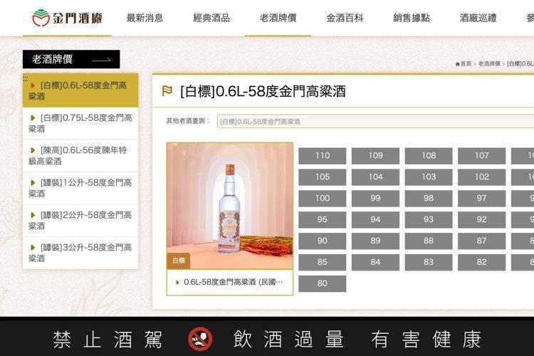 在金們酒廠官網的「老酒牌價」類目下,就可以查詢到相關資訊。圖/摘自金門酒廠官網。...