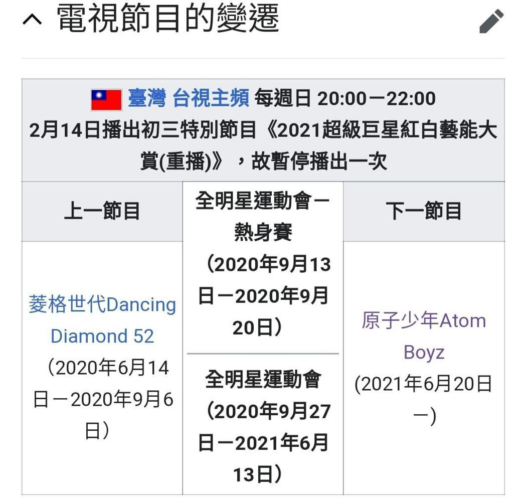網友截圖維基百科詢問節目是否沒有第三季。圖/摘自臉書