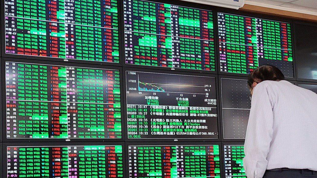 台股今(4)日早盤賣壓湧現,指數一路下跌,盤中重挫逾500點,加權指數跌破167...