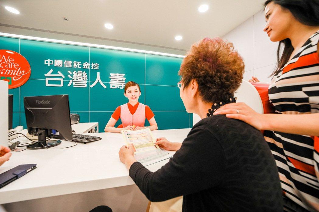 台灣人壽建議媽媽們從壽險、醫療、意外傷害、癌症醫療 、重疾特傷及長期照護等六大保...
