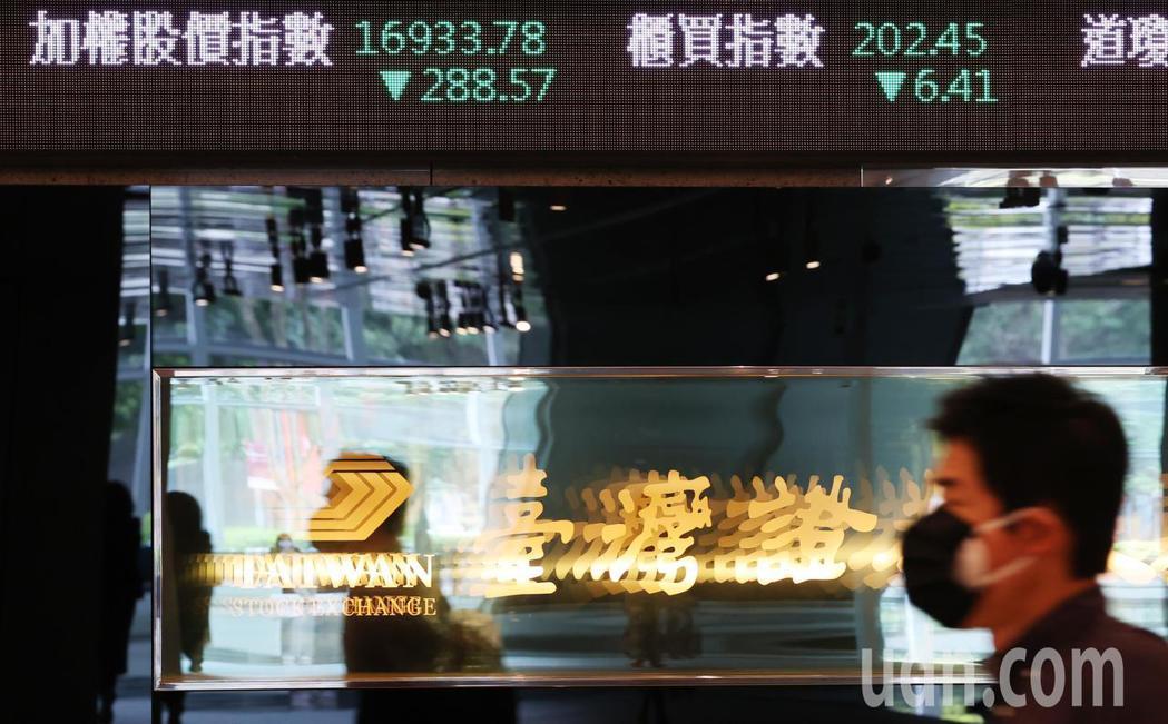 台北股市今天持續走低,收盤加權指數16933.78點,下跌288.57點,成交金...