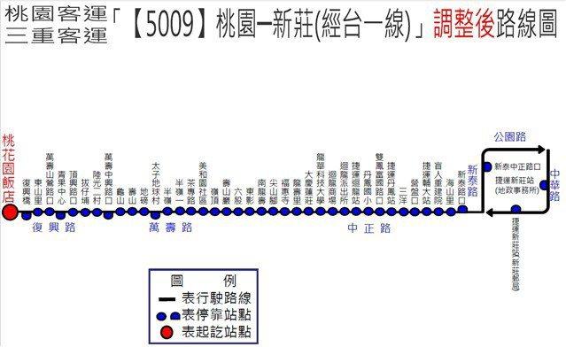 經台1線往返台北和桃園的客運路線「9102」因營運許可到期到期不再續營,桃園市政府協調桃園和三重2家客運聯營,調整既有市區客運「5009」路線彌補。圖/桃園交通局提供