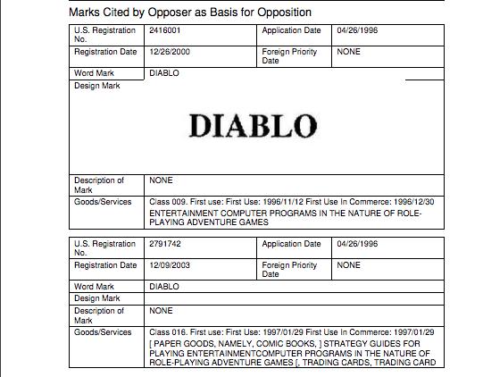 圖:截自美國專利商標局