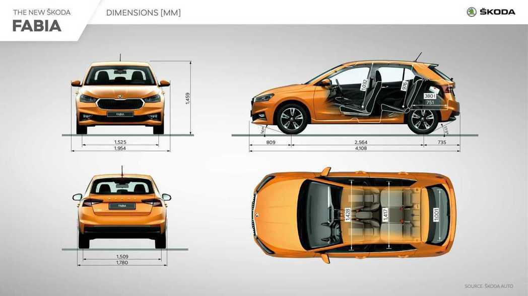 全新Fabia是以MQB A0底盤為基礎打造,車身尺碼明顯增長。 圖/Skoda...