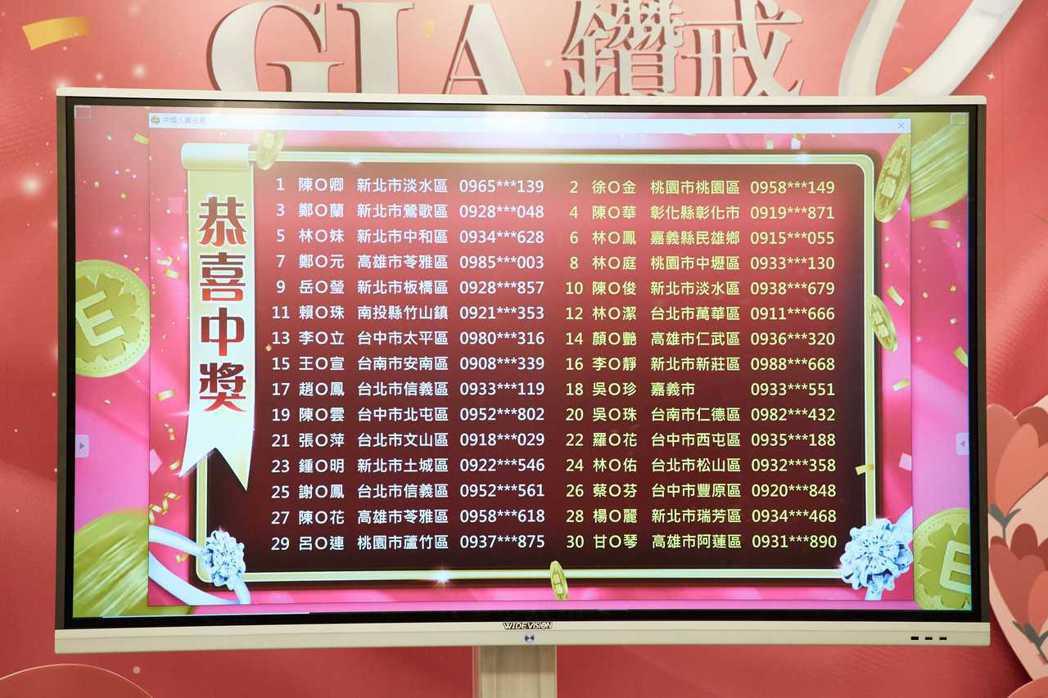 東森購物「歡慶母親節抽30名GIA鑽戒」活動,抽出30名幸運中獎會員。業者/提供