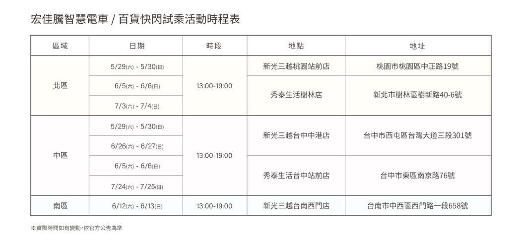宏佳騰智慧電車百貨快閃試乘活動時程表。宏佳騰/提供