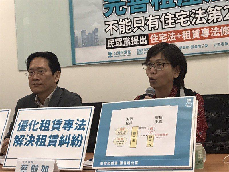 民眾黨幹事長蔡壁如(右)表示,台灣房市近年一直處於過熱狀態,許多人買不起房子便轉...