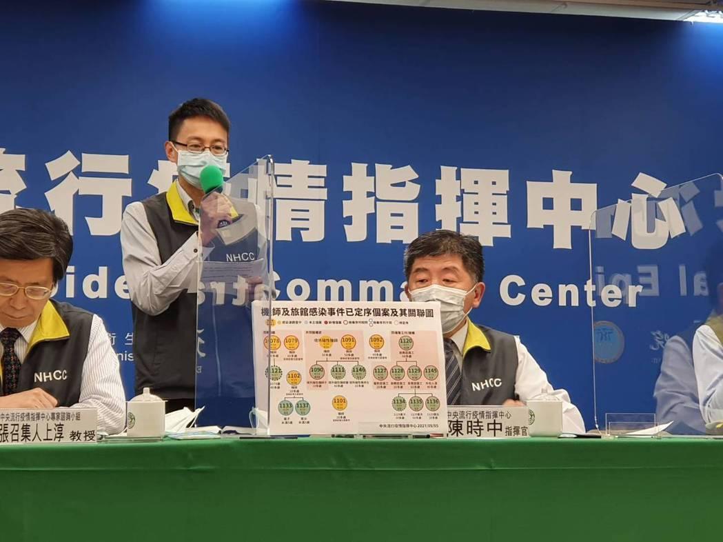 中央流行疫情指揮中心今召開臨時記者會說明最新疫情。記者邱宜君/攝影