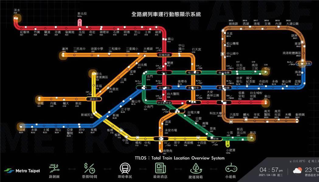 「全路網列車運行動態顯示系統」可讓民眾掌握全路網列車運行動態。圖/北捷提供
