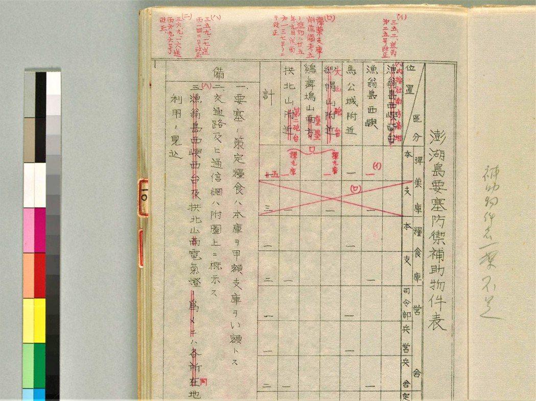澎湖日治時期是四大彈藥庫或五大彈藥庫?官方的研究有商榷空間。 圖/日本國立國會圖書館