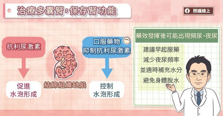 楊尚峯醫師也提醒,除了藥物治療外,良好的生活習慣以及飲食控制也很重要 圖/照護線...