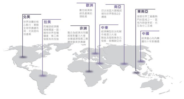 外貿協會提供