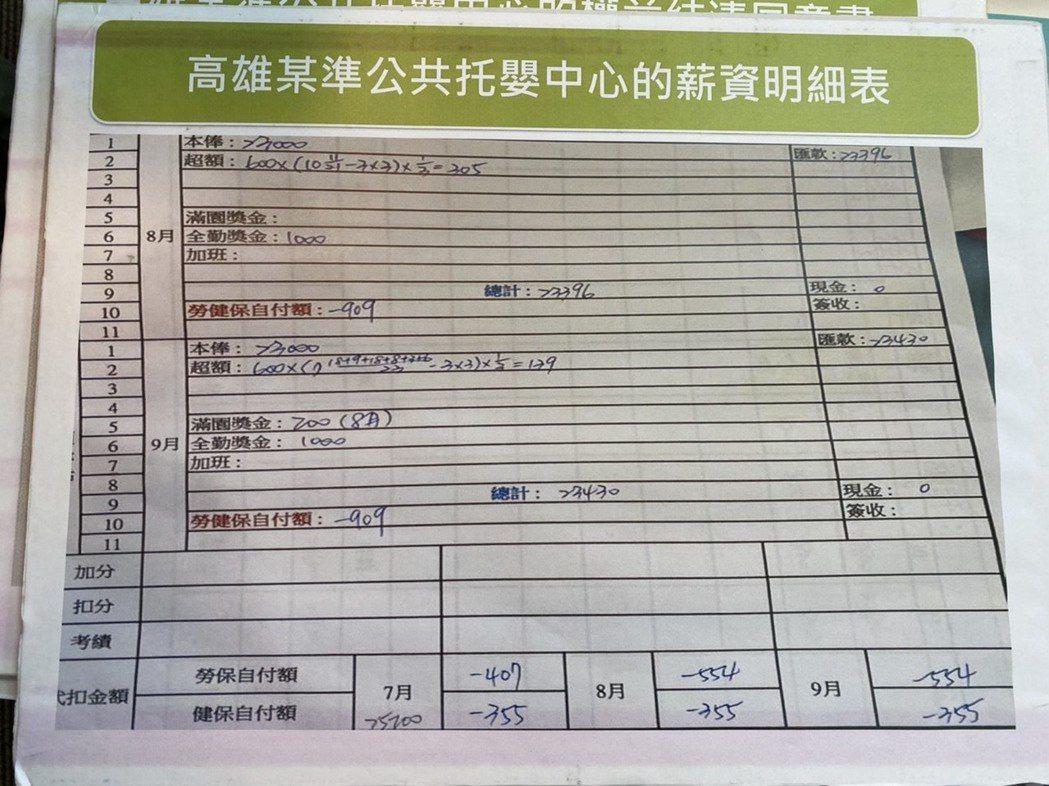 高雄某準公共托嬰中心薪資表。圖/全國教保產業工會理事郭明旭提供