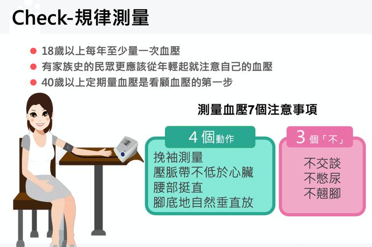 測量血壓的注意事項。圖/國健署提供