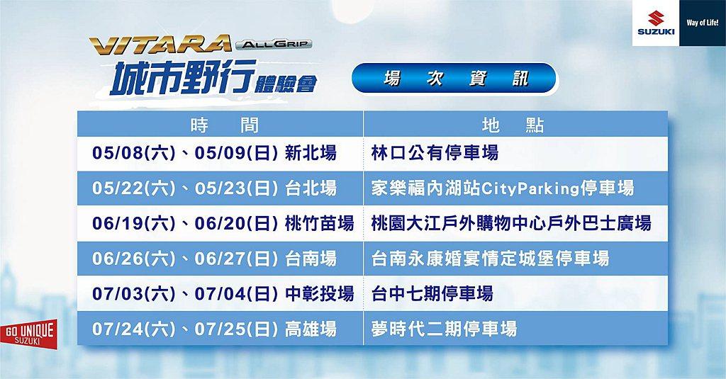 「SUZUKI VITARA ALLGRIP城市野行體驗會」將於北中南舉辦共六場...