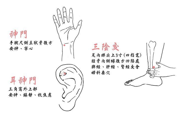 圖/台北慈濟醫院提供