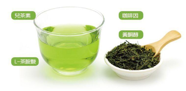 綠茶 圖/123RE