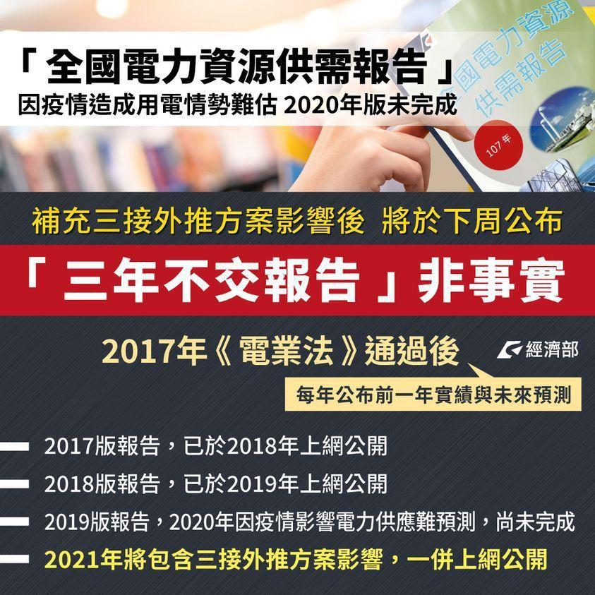 經濟部今(7)日於臉書製圖反擊,表示2017、2018版報告都已上網公開,201...
