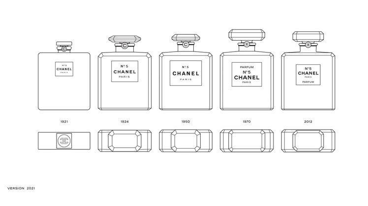 N°5瓶身的演進歷程。圖/香奈兒提供