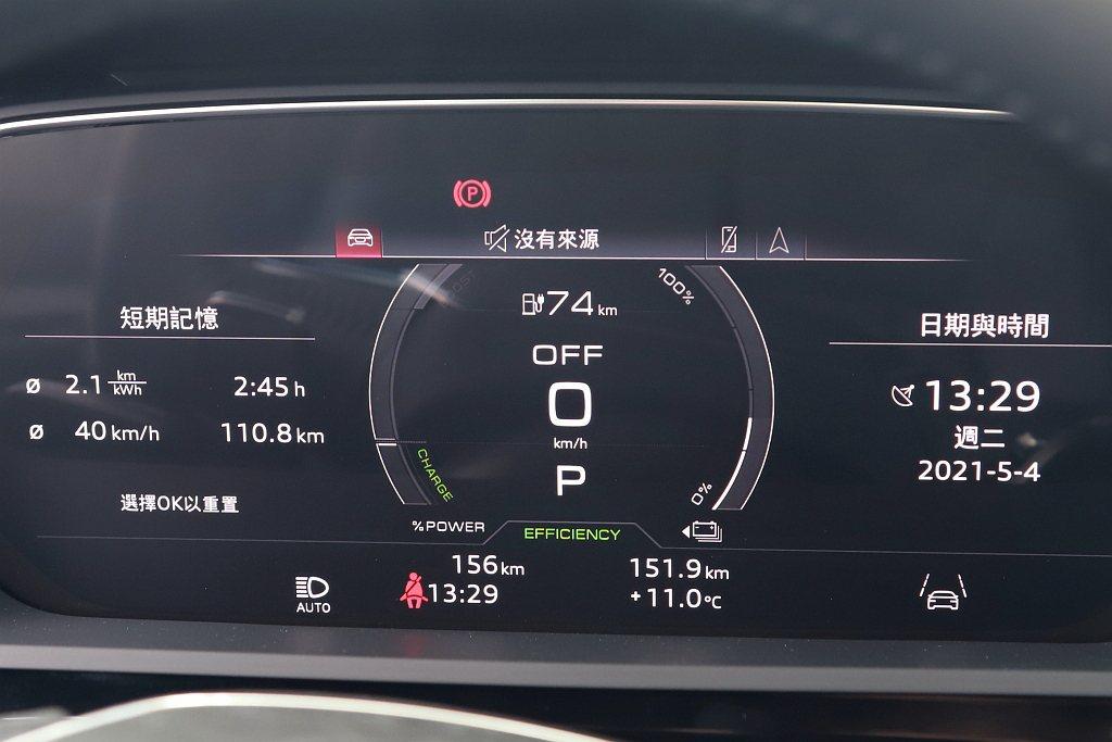 從南投埔里到武嶺全數都是上坡路段大量消耗電力,使預估行駛里程僅剩74km遠。而距...