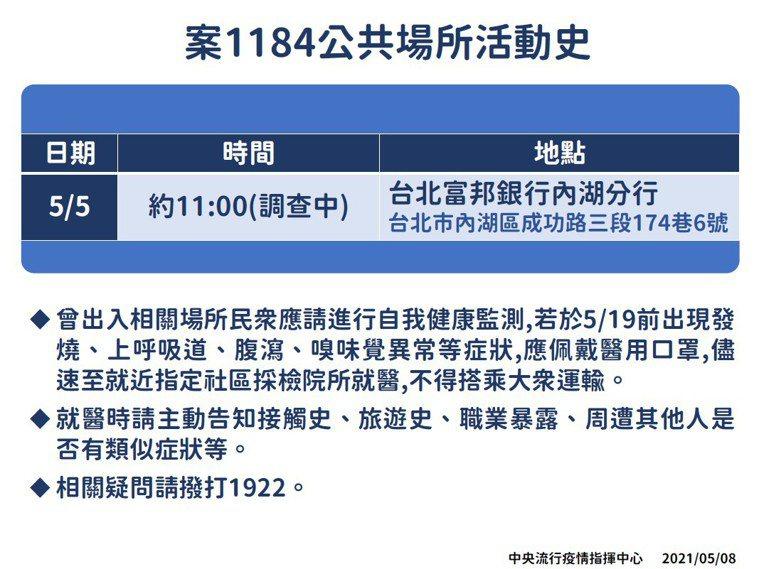 指揮中心今日宣布華航諾富特事件再增兩名個案,50多歲的教官機師(案1183)與案...