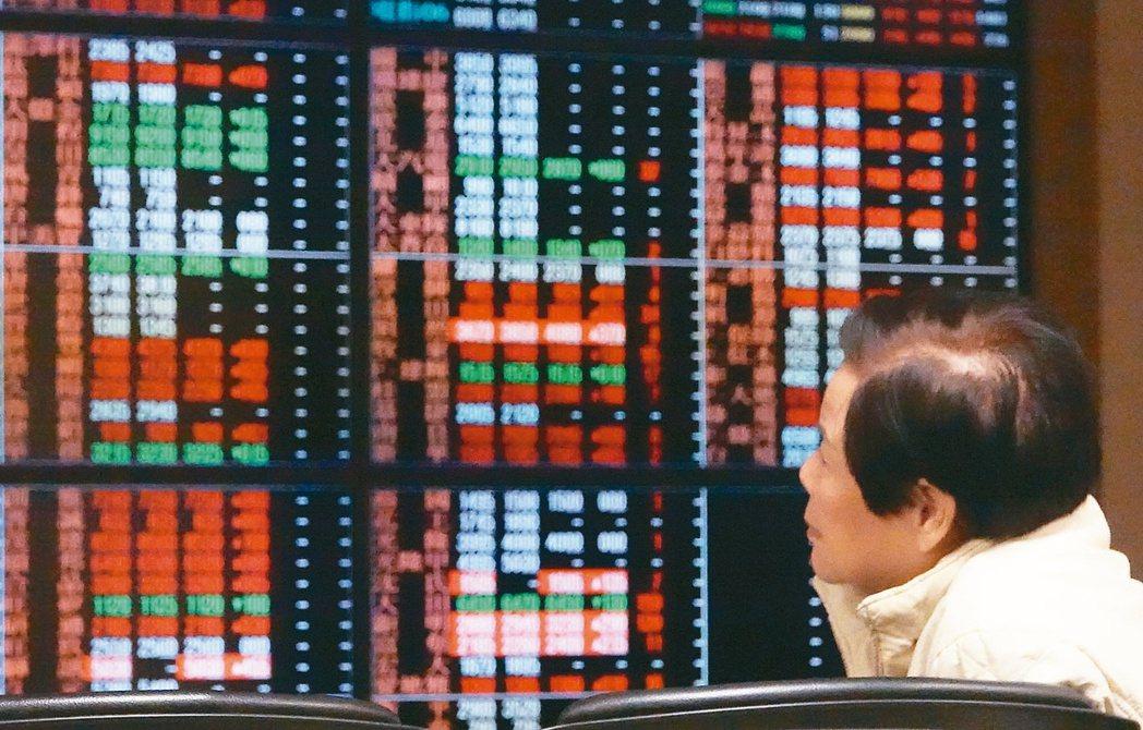 台股近期波動大,個股操作難度高,現階段建議定期定額存基金較有利。(本報系資料庫)
