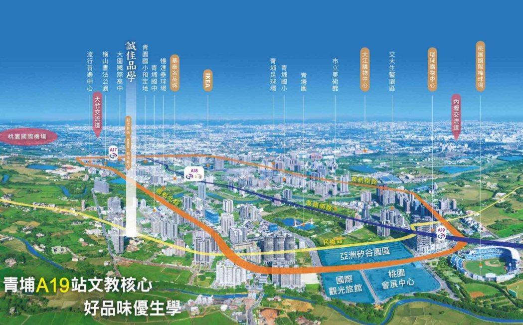圖說:青埔特區擁機場、國道、高鐵、捷運海陸空優勢交通網,增值潛力後勢看好。