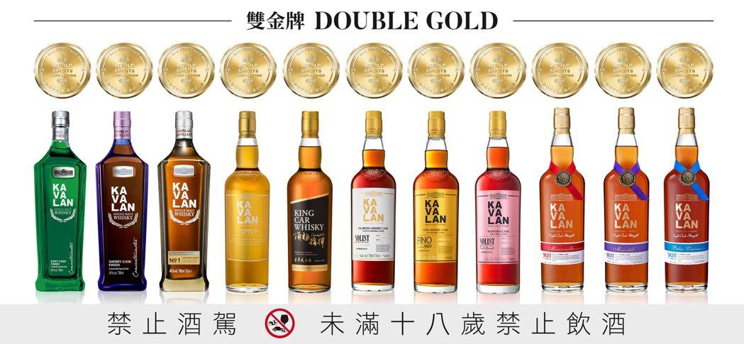 金車噶瑪蘭為本屆SFWSC舊金山世界烈酒競賽中獲頒最多雙金牌殊榮的酒廠,共計帶回...
