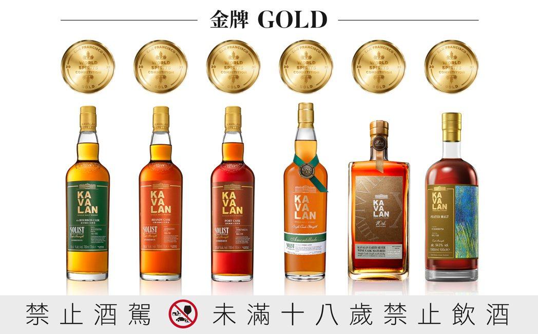 除帶回「其他產區最佳單一麥芽威士忌」與11面雙金牌殊榮外,金車噶瑪蘭也帶回6面金...