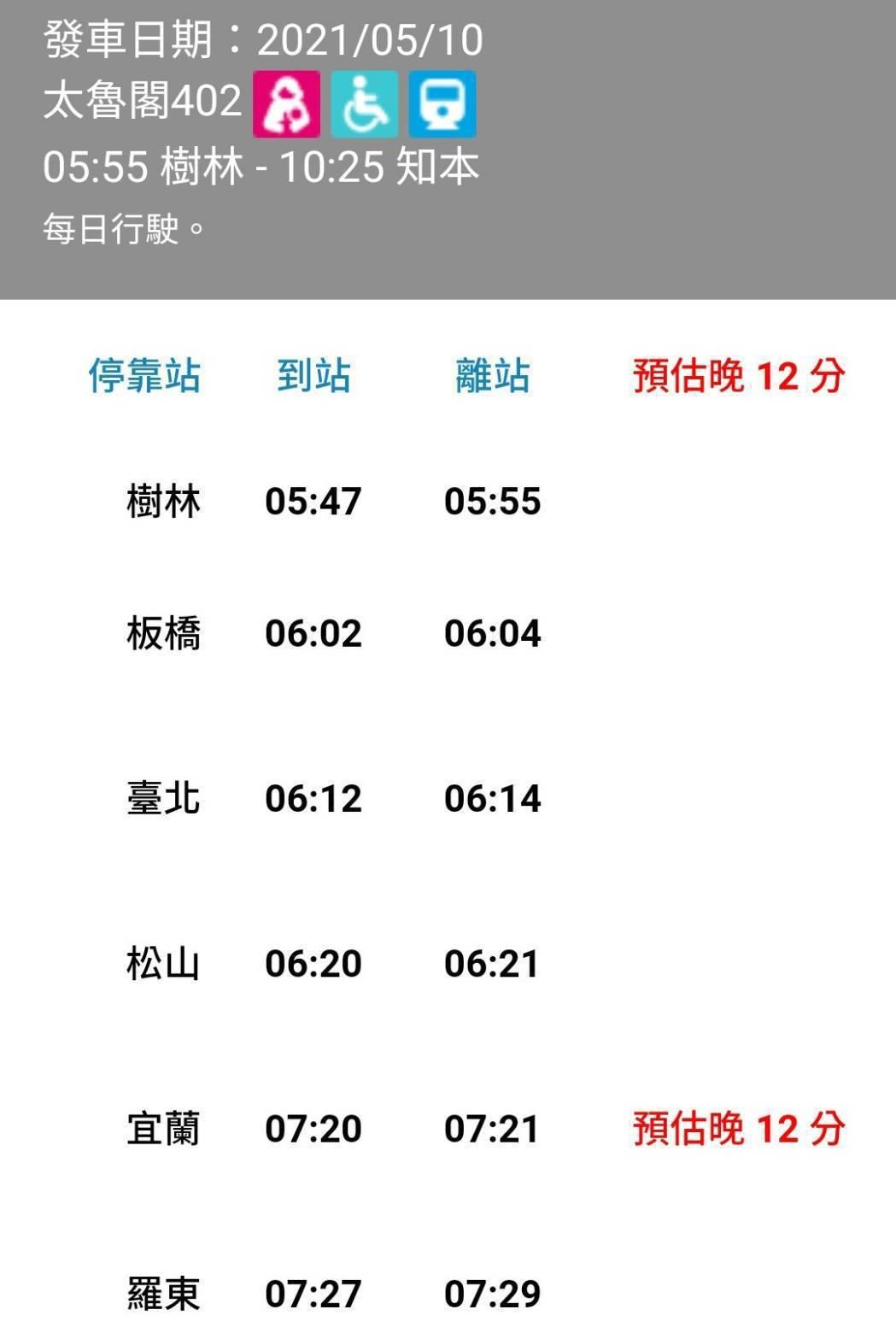 5月10日402次(太魯閣號,樹林開往知本)07:11於頭城=礁溪間東正線吉祥路...