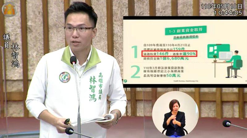 高市議員林智鴻指出,市府主推5G AIoT(人工智慧物聯網)等高科技產業投資,市場行情與理想距離很大。記者徐白櫻/翻攝