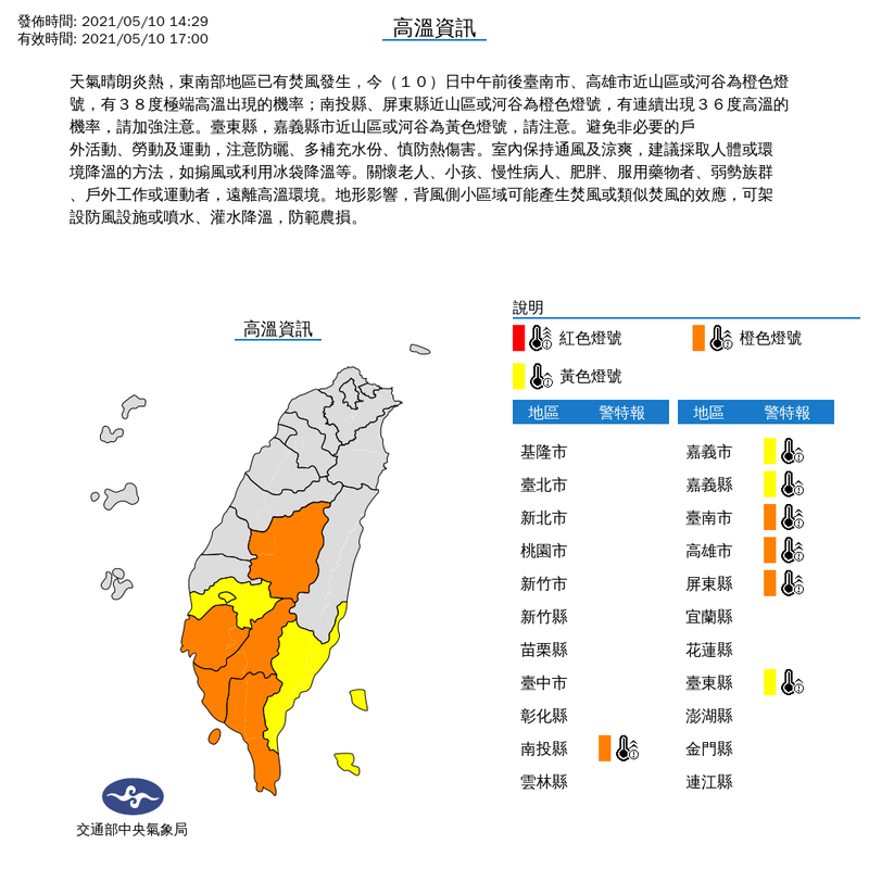 台灣今日多處高溫,氣象局提醒民眾慎防熱傷害。圖/擷取自氣象局網站