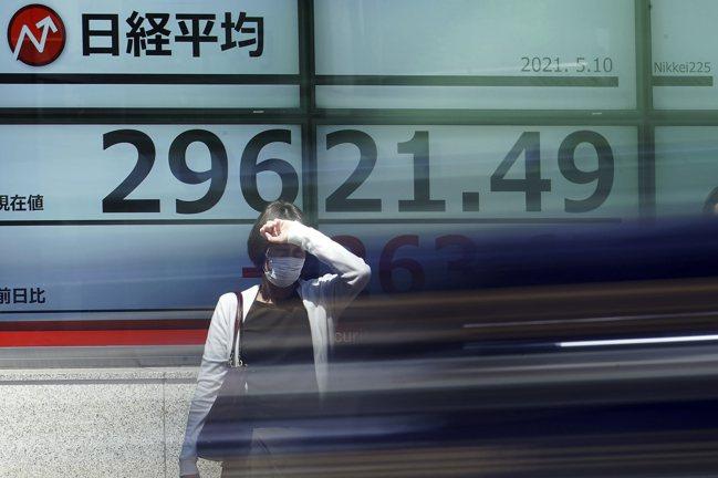 戴著口罩的行人,10日站在東京一處顯示日經225股票指數的看板前。  美聯社