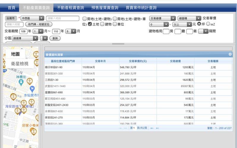 台南市土地實價登錄顯示中西區武聖夜市土地上個月交易成功,每坪32萬元。圖/截自台南市土地實價登錄網站