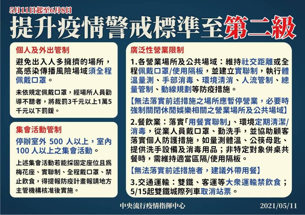 因應防疫升級!5月13日新竹地區企業現場徵才活動取消。圖/新竹就業中心提供