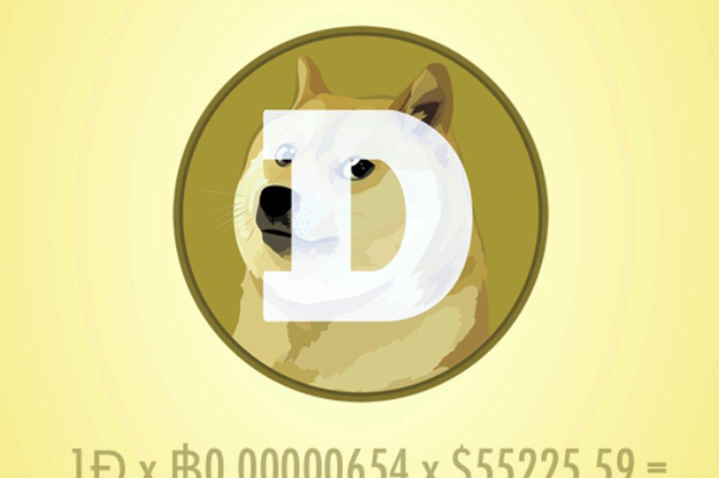 馬斯克11日推文詢問「你是否希望特斯拉接受狗狗幣」,激勵這款數位貨幣大漲。 美聯...