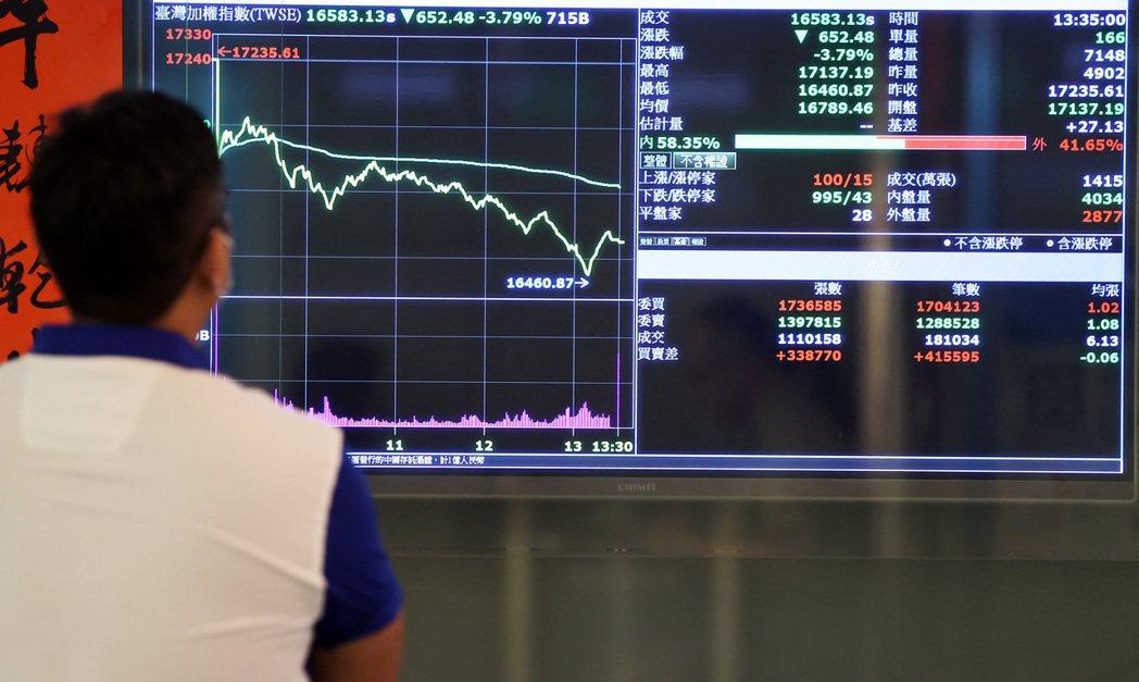 台股昨日重挫652點,電子股成為殺盤重心,台積電、聯發科、鴻海、矽力-KY、大立...