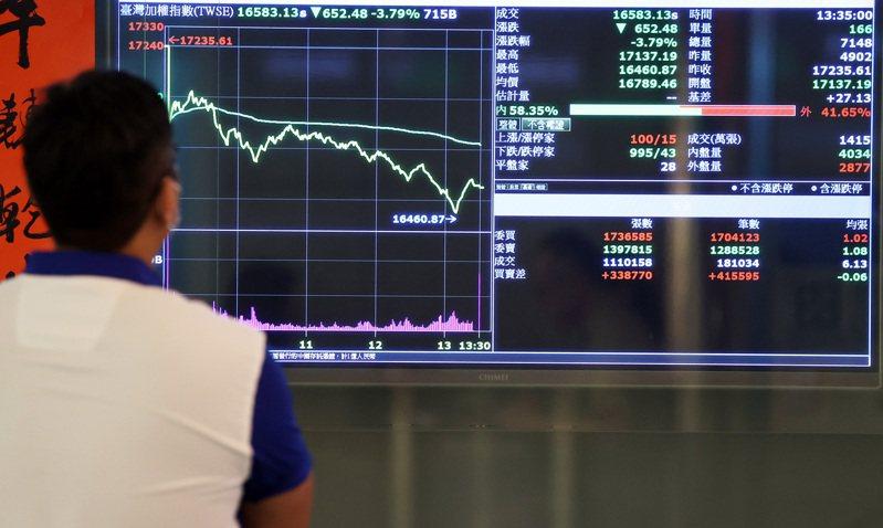 台股昨日重挫652點,電子股成為殺盤重心,台積電、聯發科、鴻海、矽力-KY、大立光等五檔指標股難敵賣壓,收盤都跌至少3%。記者侯永全╱攝影