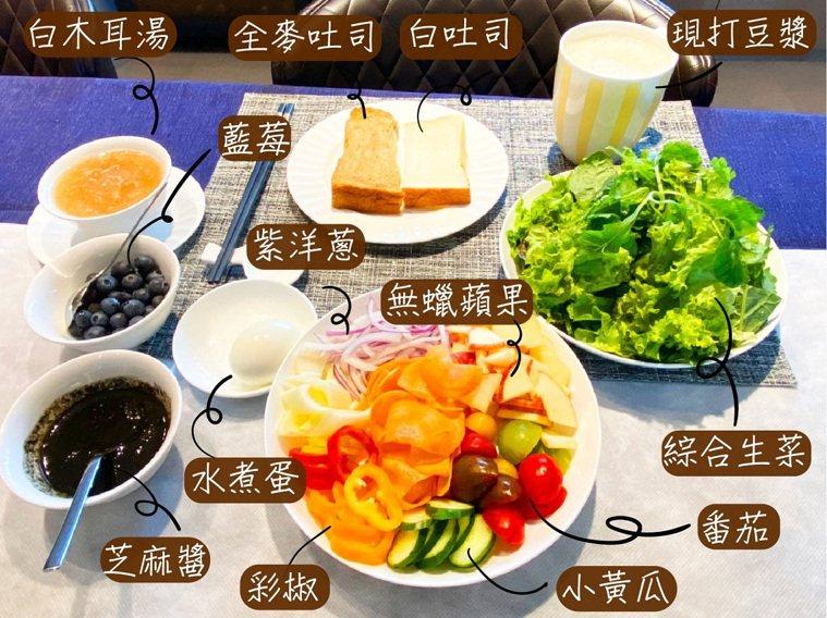 ▲何湯雄與網友分享他的早餐菜色。(圖片來源:「跟著Tony總裁健康go」臉書粉絲...