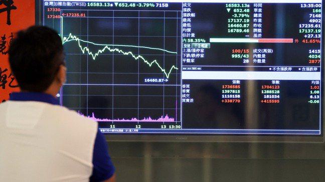 股市在跌,沒有停損的問題,只有如何建倉的問題。記者侯永全╱攝影