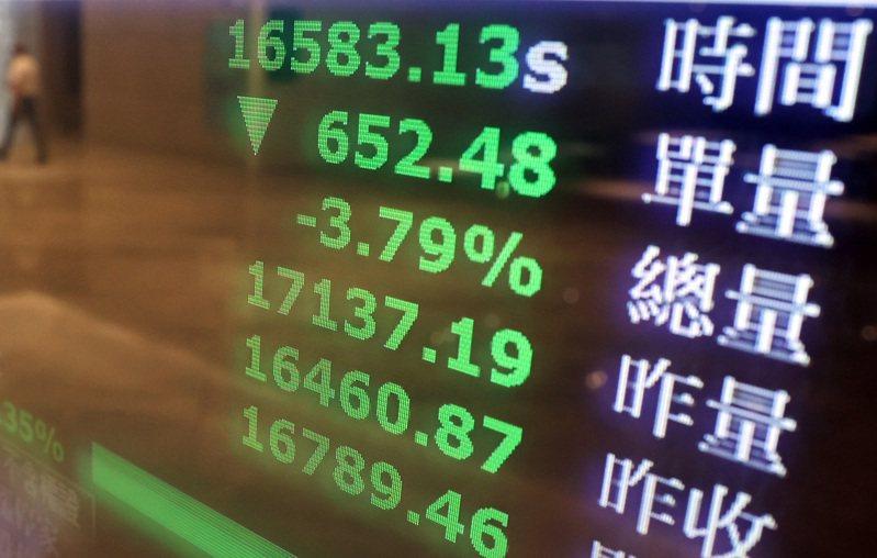 台股今日失守16,000點大關,行政院今日信心喊話表示,台灣經濟基本面良好,並強調國安基金將持續密切注意市場相關動態及影響。  報系資料照/記者侯永全攝影