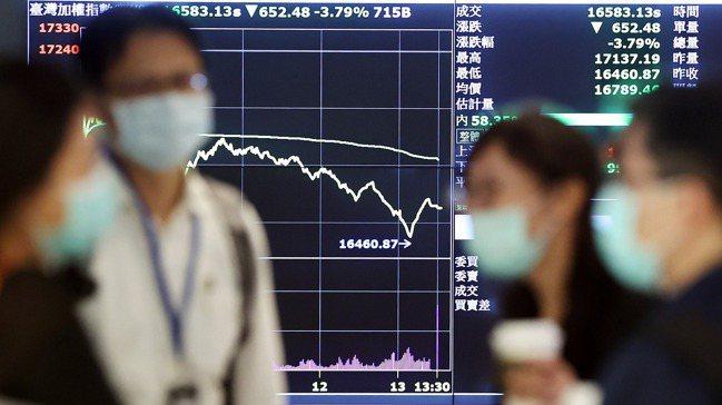總體經濟雖持續有利多方榮景,但務必居高思危,慎選投資標的。 記者侯永全/攝影