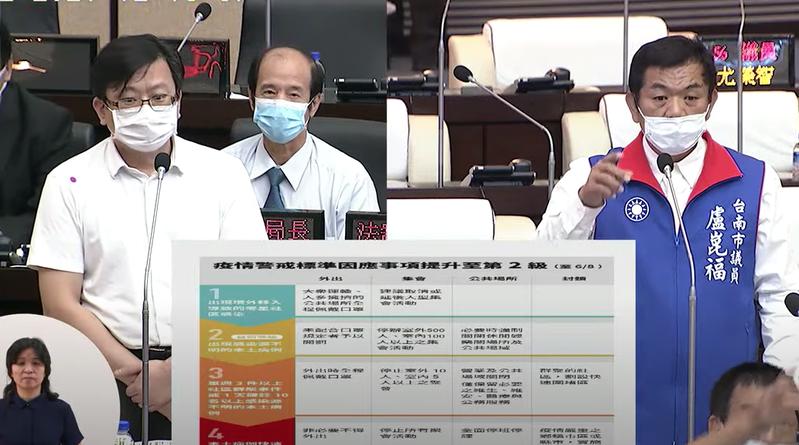 台南市議員盧崑福(右)今在議會質詢時抨擊會變成社區感染,陳時中要負很大責任。記者鄭維真/翻攝