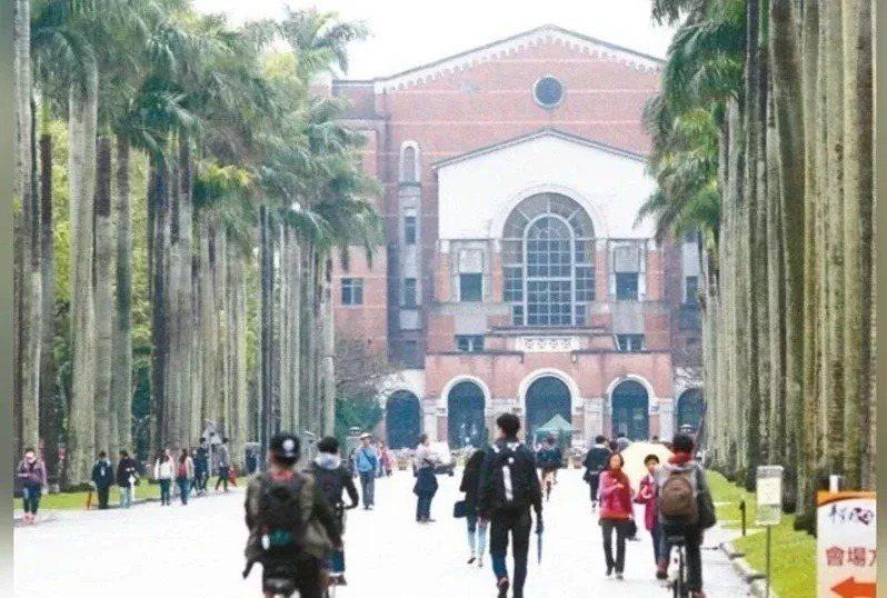 台灣大學。圖/本報資料照片