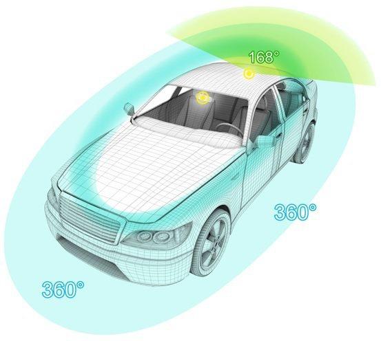 芯鼎科技高階影像處理系統晶片的4K環景雙錄行車紀錄器示意圖。 芯鼎科技/提供