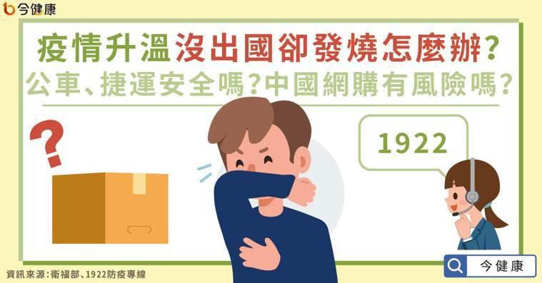 疫情升溫沒出國卻發燒怎麼辦?公車、捷運安全嗎?中國網購有風險嗎?