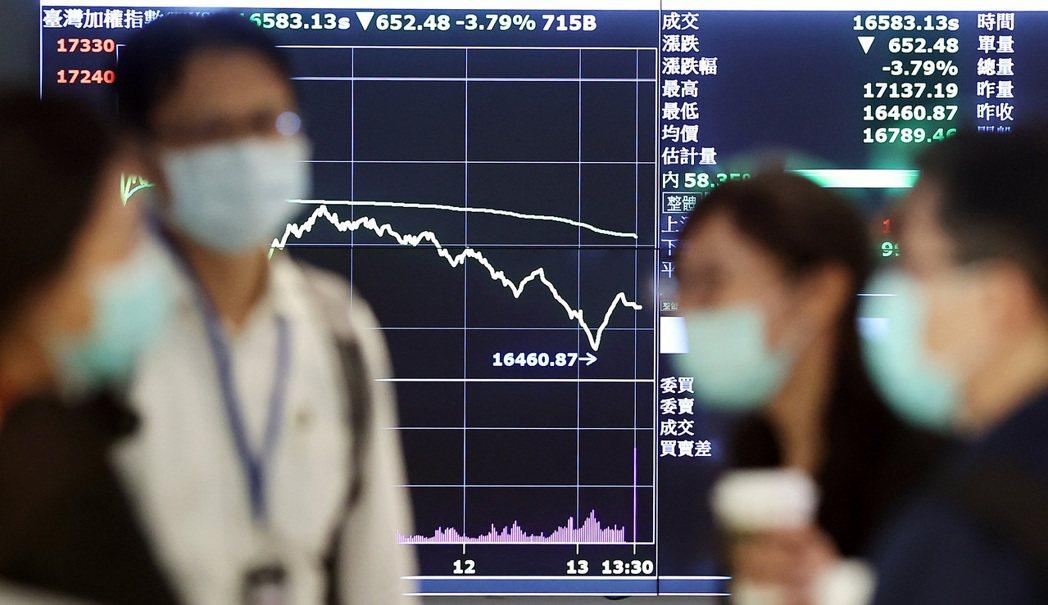 美股表現不佳加上台灣疫情升溫,昨天台股盤中出現史上最大跌點。聯合報系資料照
