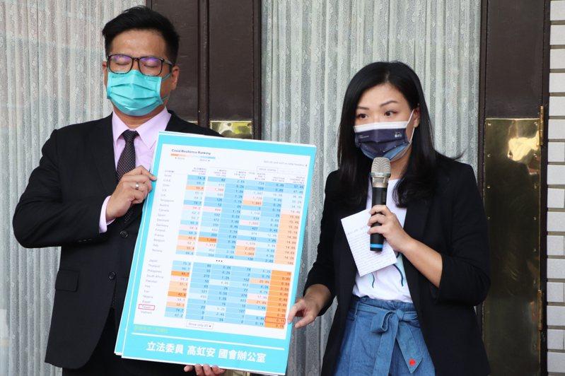 民眾黨團副總召高虹安(右)指出,目前國內疫苗施打率不到1%,「蘇貞昌2月還說沒有急迫性,他現在應該很後悔。」記者吳亮賢/攝影