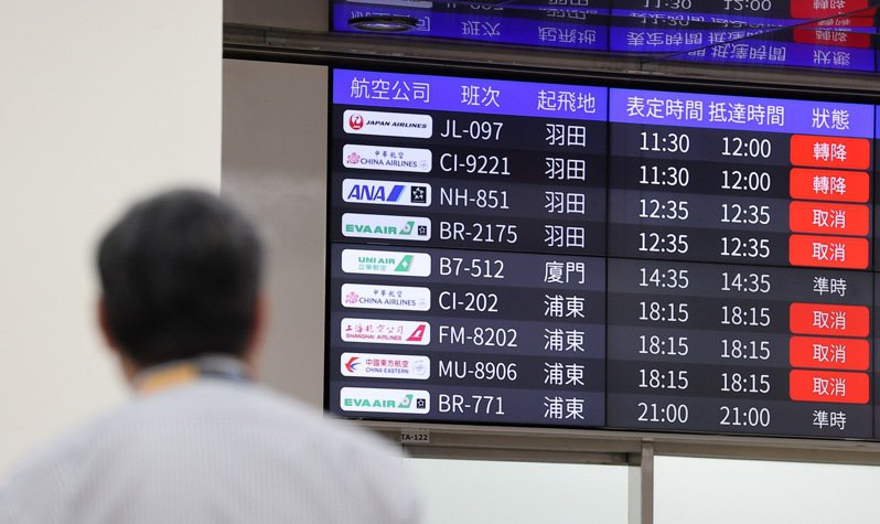 專家認為,在國境未完全封閉下,台灣不可能一直期待無本土新冠案例新增。圖/聯合報系資料照片